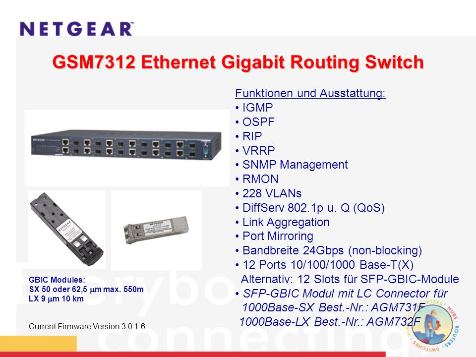 GSM7324 Ethernet Gigabit Routing Switch Funktionen und Ausstattung: IGMP OSPF RIP VRRP SNMP Management RMON 228 VLANs DiffServ 802.1p u.