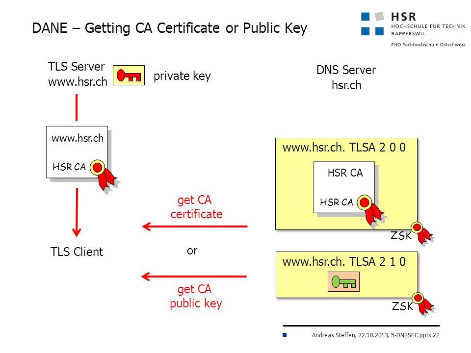 Andreas Steffen, 22.10.2013, 5-DNSSEC.pptx 22 DANE – Getting CA Certificate or Public Key TLS Server www.hsr.ch TLS Client www.hsr.ch HSR CA DNS Server hsr.ch www.hsr.ch.