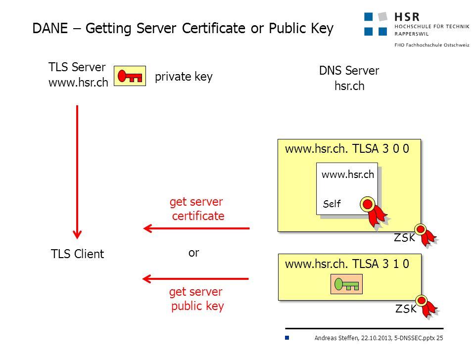 Andreas Steffen, 22.10.2013, 5-DNSSEC.pptx 25 DANE – Getting Server Certificate or Public Key TLS Server www.hsr.ch TLS Client DNS Server hsr.ch www.hsr.ch.
