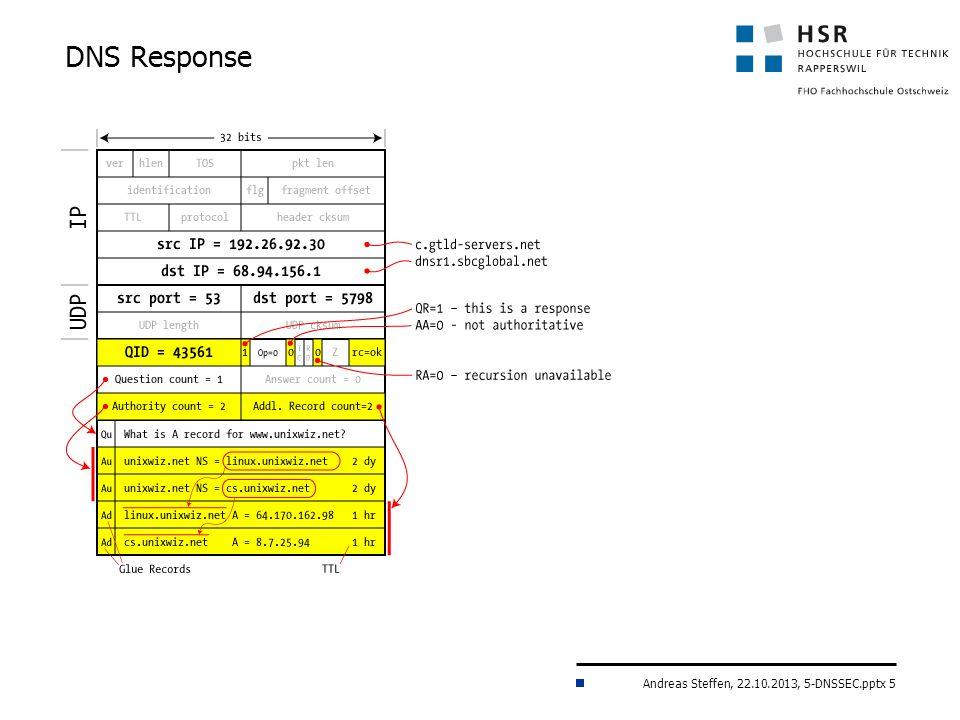 Andreas Steffen, 22.10.2013, 5-DNSSEC.pptx 5 DNS Response