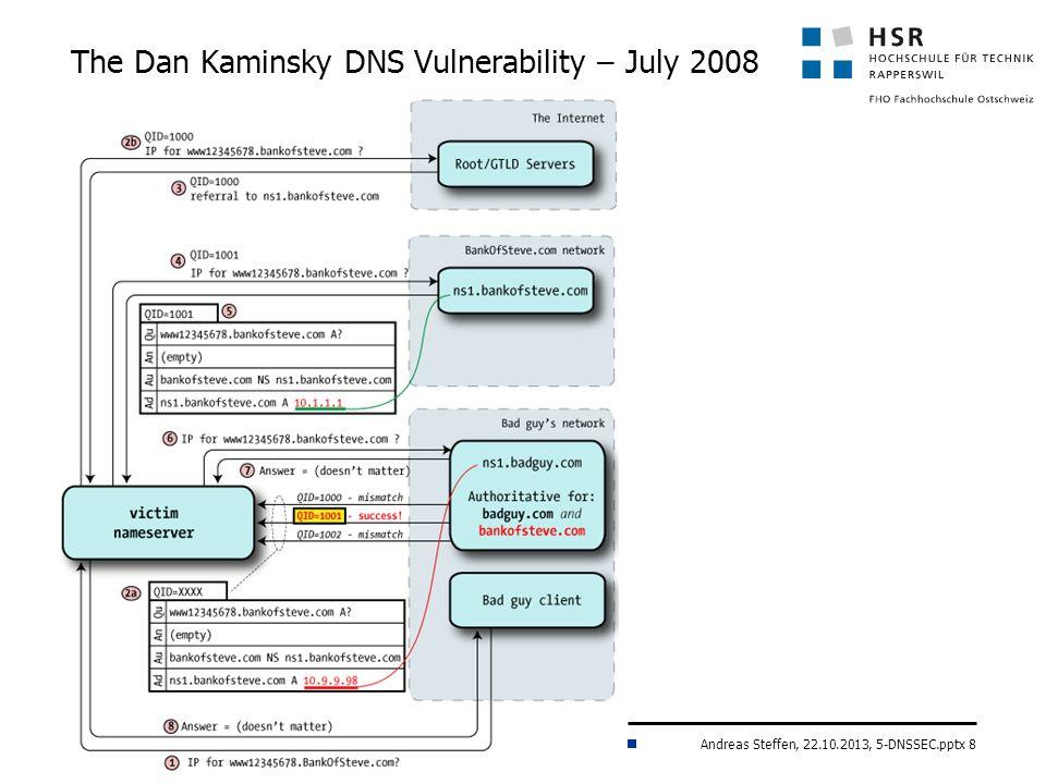 Andreas Steffen, 22.10.2013, 5-DNSSEC.pptx 8 The Dan Kaminsky DNS Vulnerability – July 2008
