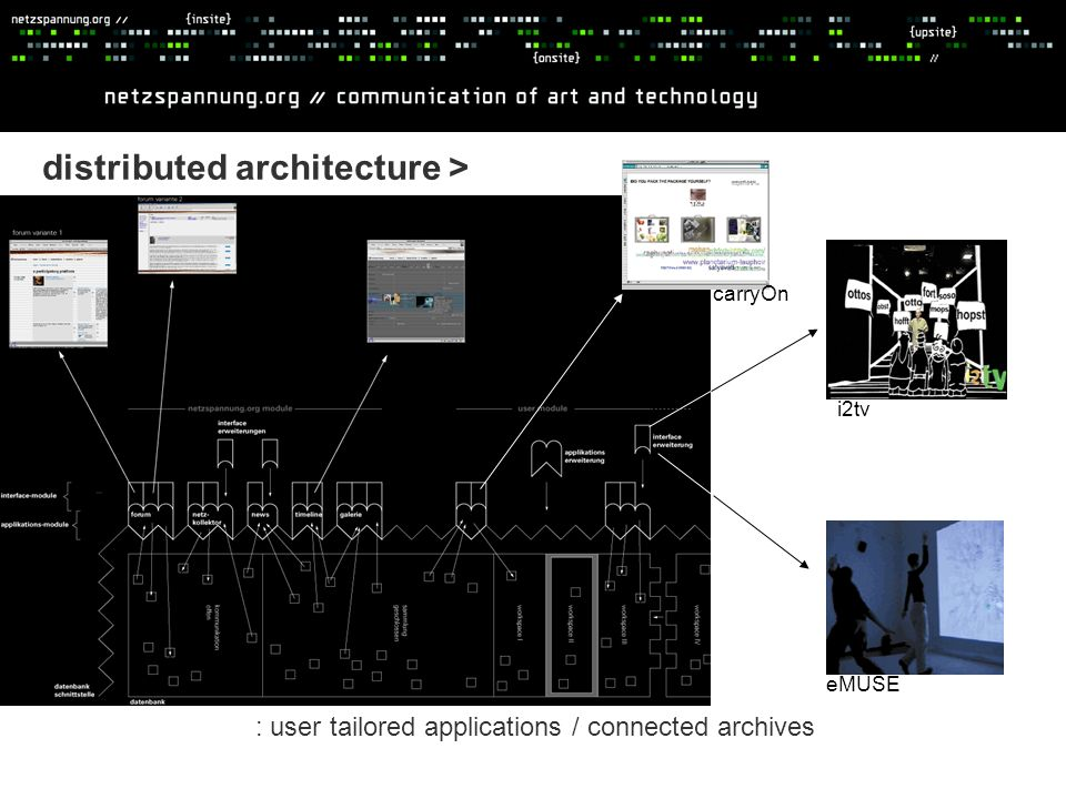 distributed architecture > : user tailored applications / connected archives eMUSE i2tv carryOn