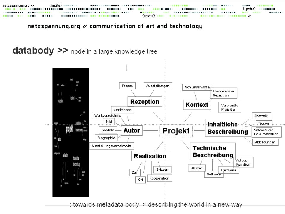 databody >> node in a large knowledge tree : towards metadata body > describing the world in a new way