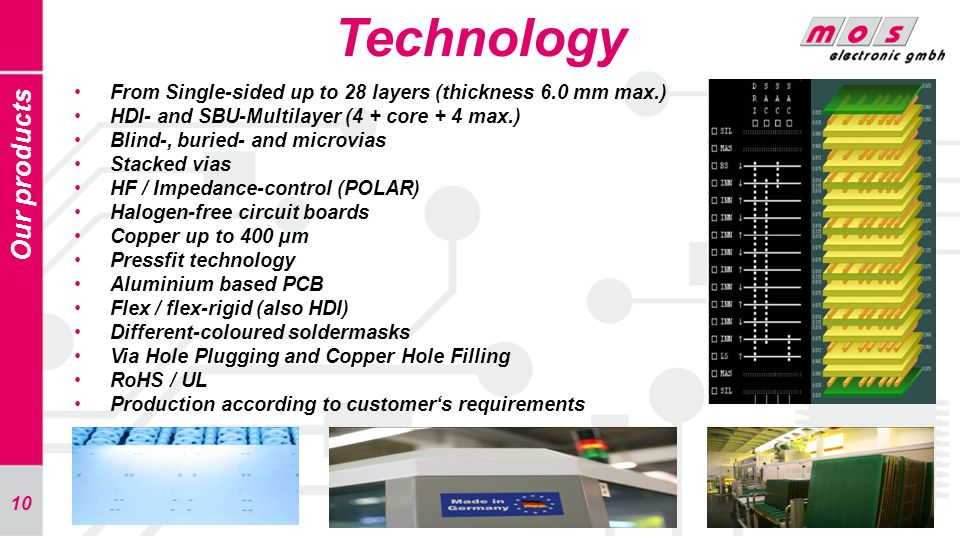 10 Technology Our products From Single-sided up to 28 layers (thickness 6.0 mm max.) HDI- and SBU-Multilayer (4 + core + 4 max.) Blind-, buried- and m
