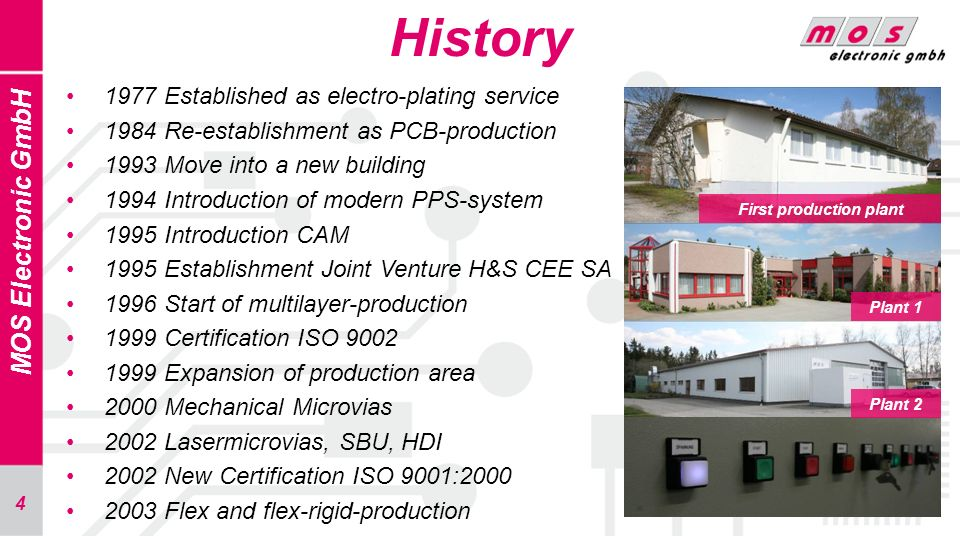 5 History Die MOS Electronic GmbH 2003 Impedance-controlled circuit boards 2004 Development Multilayer-HDI process 2004 First double-sided sprayer for soldermask 2005 Complete ROHS-conform circuit board 2005 Expansion of flex and flex-rigid production 2005 Expansion of HF-production 2006 Foundation of Corporation with Chinese partners 2007 Expansion of HDI-production 2007 Introduction of Envision Process 2007 Expansion of quality management trading goods 2008 Introduction LDI 2009 Foundation 2-mil-technology (50µm line/space) 2010 Expansion of thick-copper and pressfit technology