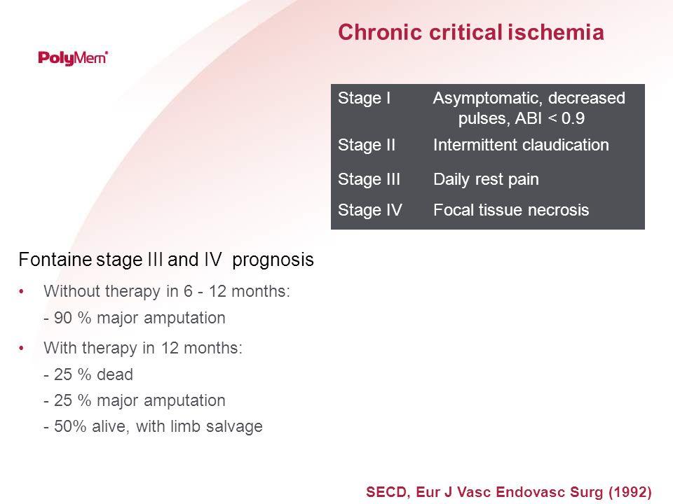 Diagnostic algorithm for PAOD 1.Clinical examination 2.