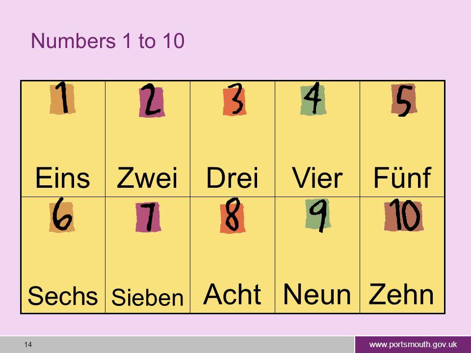 www.portsmouth.gov.uk 14 Numbers 1 to 10 ZehnNeunAcht Sieben Sechs FünfVierDreiZweiEins