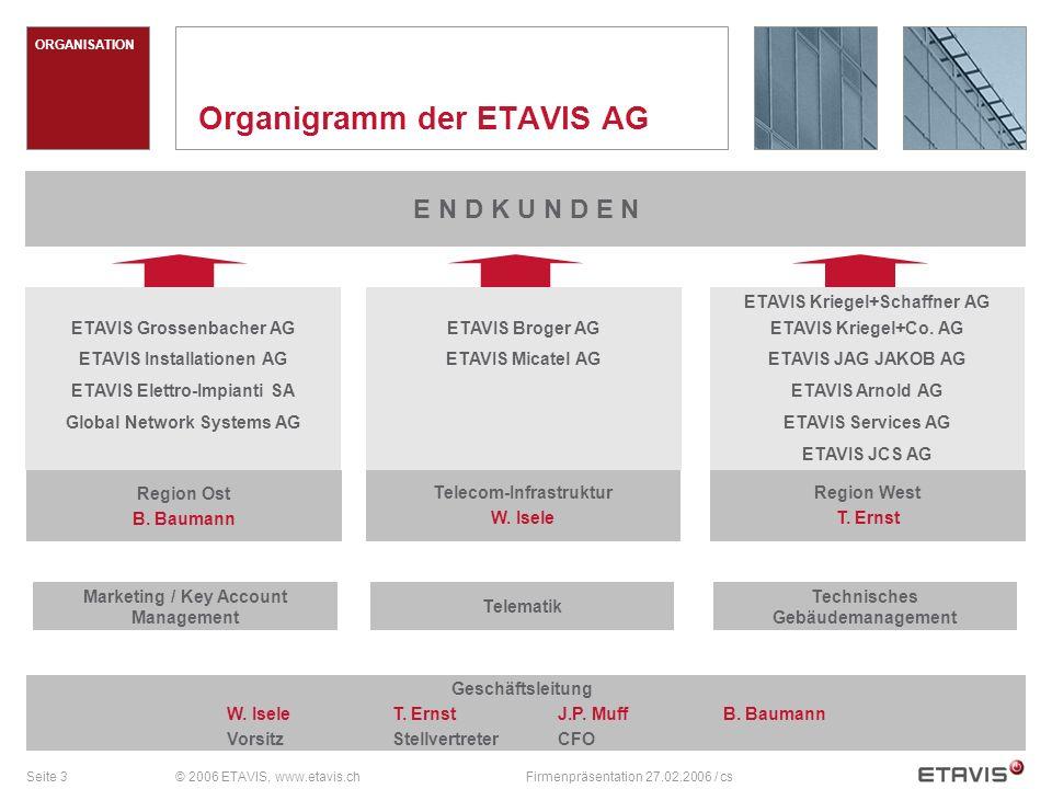 Seite 3© 2006 ETAVIS, www.etavis.chFirmenpräsentation 27.02.2006 / cs ORGANISATION Organigramm der ETAVIS AG E N D K U N D E N W. IseleT. ErnstJ.P. Mu