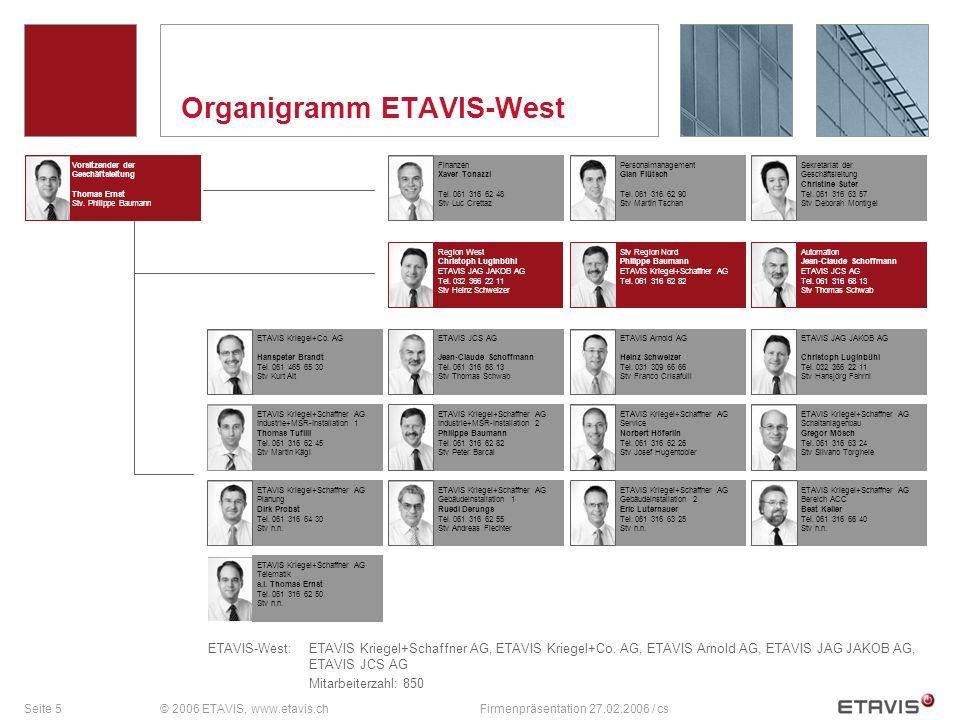 Seite 5© 2006 ETAVIS, www.etavis.chFirmenpräsentation 27.02.2006 / cs Organigramm ETAVIS-West Vorsitzender der Geschäftsleitung Thomas Ernst Stv. Phil