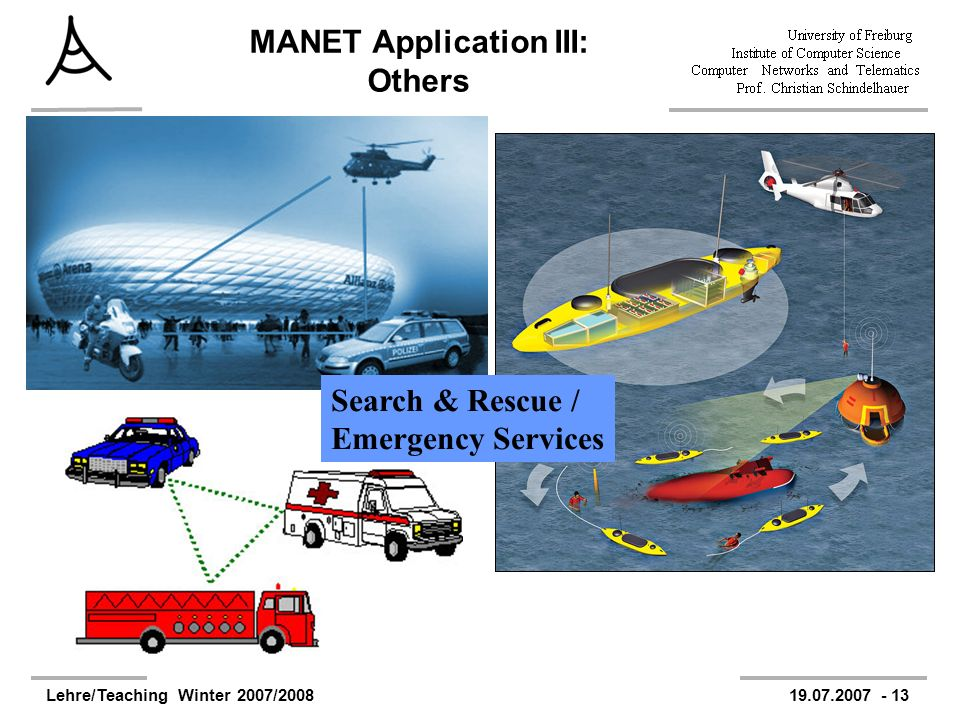 Lehre/Teaching Winter 2007/200819.07.2007 - 13 MANET Application III: Others Search & Rescue / Emergency Services