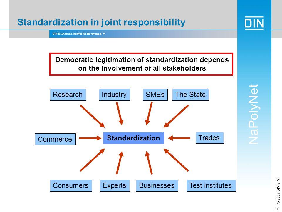 DIN Deutsches Institut für Normung e. V. NaPolyNet © 2009 DIN e. V. 13 Democratic legitimation of standardization depends on the involvement of all st
