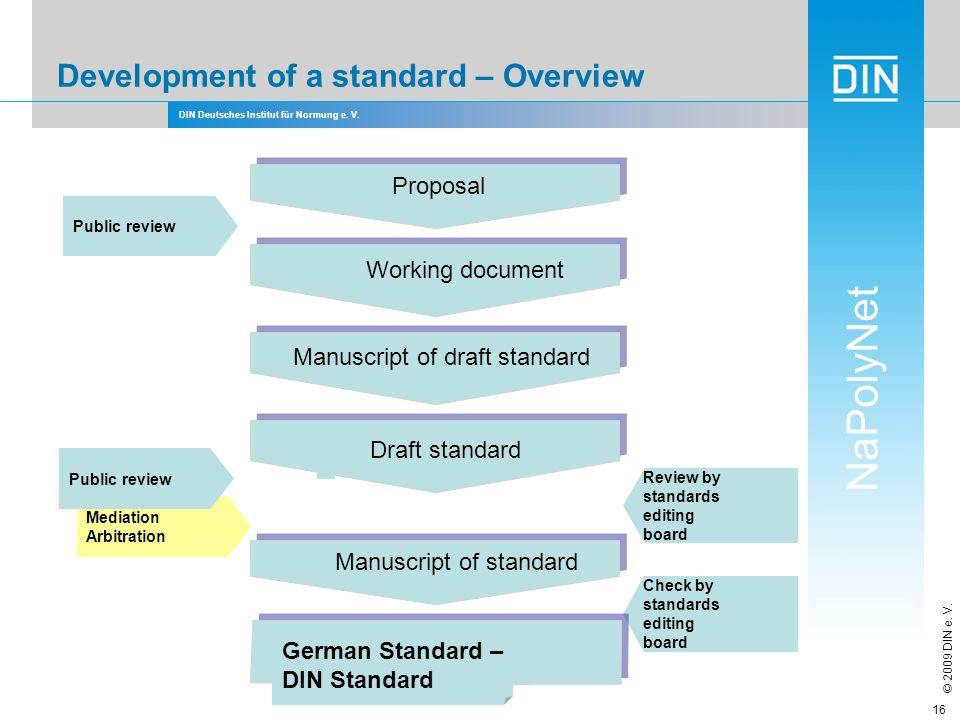DIN Deutsches Institut für Normung e. V. NaPolyNet © 2009 DIN e. V. 16 Check by standards editing board Check by standards editing board Public review