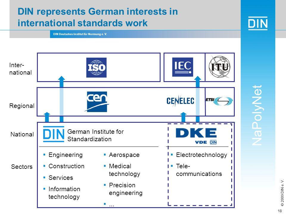 DIN Deutsches Institut für Normung e. V. NaPolyNet © 2009 DIN e. V. 18 DIN represents German interests in international standards work National Region