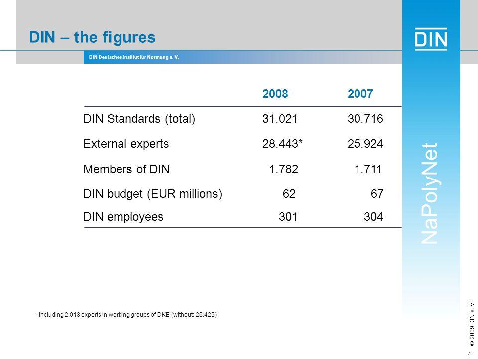 DIN Deutsches Institut für Normung e. V. NaPolyNet © 2009 DIN e. V. 4 2008 2007 DIN Standards (total)31.02130.716 External experts28.443*25.924 Member