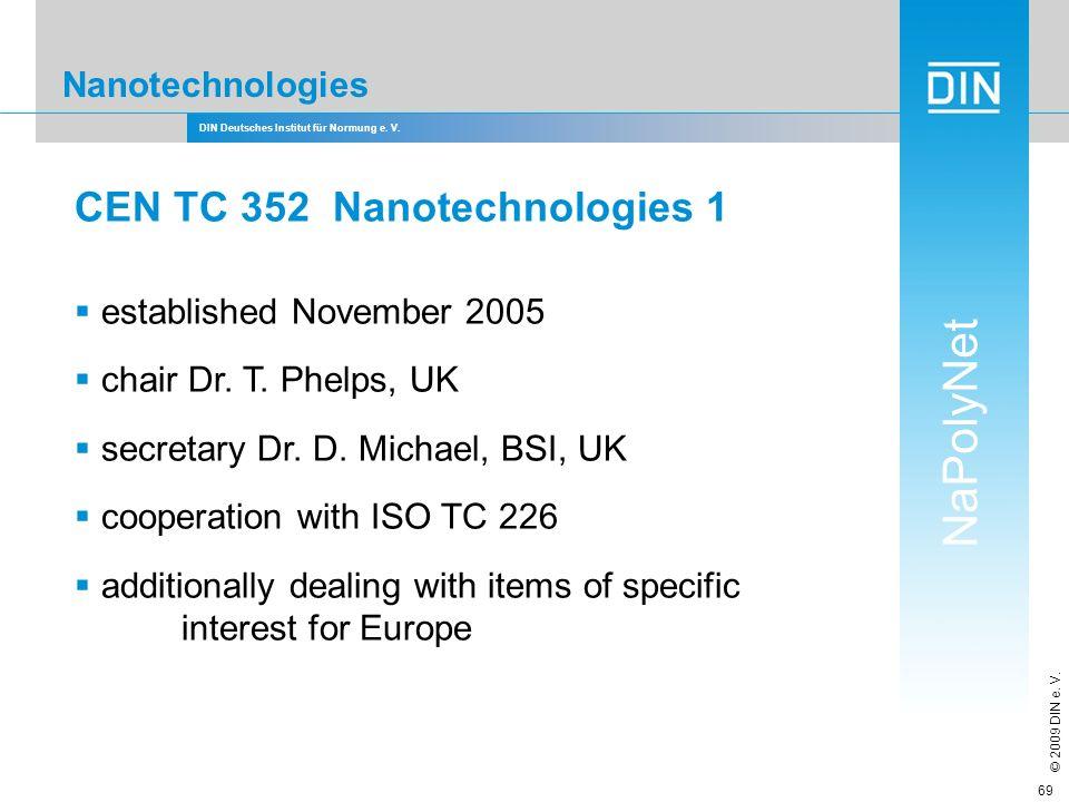 DIN Deutsches Institut für Normung e. V. NaPolyNet © 2009 DIN e. V. 69 Nanotechnologies CEN TC 352 Nanotechnologies 1 established November 2005 chair