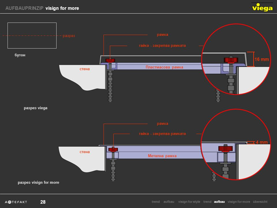 aufbauvisign for styletrendvisign for moretrendaufbauübersicht 28 разрез Пластмасова рамка разрез viega стена AUFBAUPRINZIP visign for more бутон aufbau разрез visign for more Метална рамка стена гайка - закрепва рамката рамка 4 mm гайка - закрепва рамката рамка 16 mm