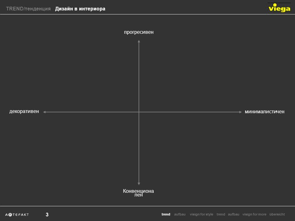 aufbauvisign for styletrendvisign for moretrendaufbauübersicht 3 декоративен минималистичен Конвенциона лен прогресивен TREND/тенденция Дизайн в интериора trend