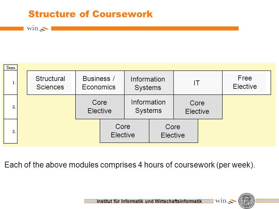 Institut für Informatik und Wirtschaftsinformatik Structure of Coursework Structural Sciences Business / Economics Information Systems Free Elective I