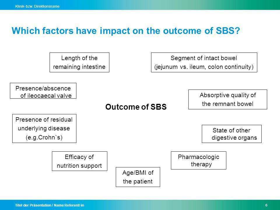 Titel der Präsentation / Name Referent/-in6 Klinik- bzw. Direktionsname Which factors have impact on the outcome of SBS? Presence/abscence of ileocaec