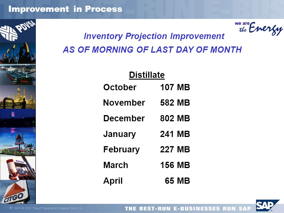 SAP AG 2002, Title of Presentation, Speaker Name 24 Improvement in Process Inventory Projection Improvement AS OF MORNING OF LAST DAY OF MONTH Distill