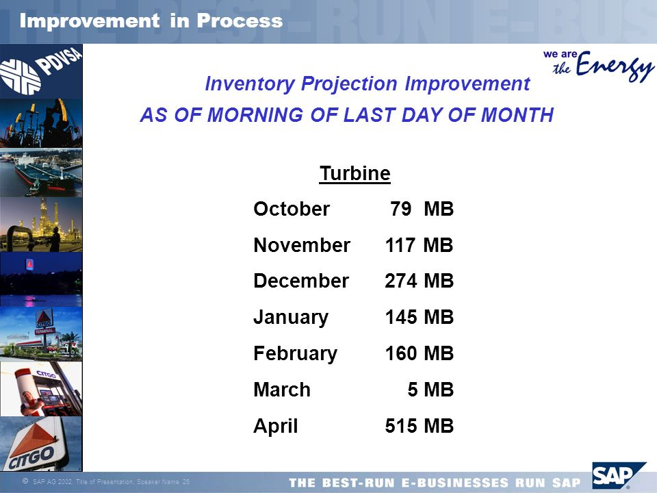 SAP AG 2002, Title of Presentation, Speaker Name 25 Inventory Projection Improvement AS OF MORNING OF LAST DAY OF MONTH Turbine October 79 MB November