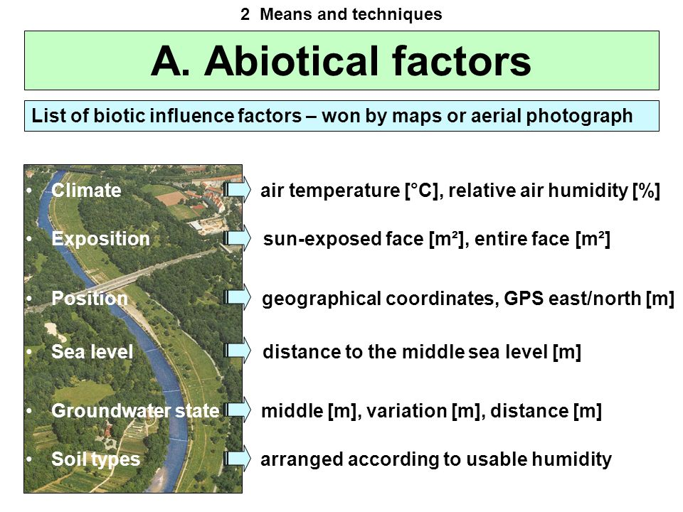 A. Abiotical factors 2 Means and techniques List of biotic influence factors – won by maps or aerial photograph Position geographical coordinates, GPS