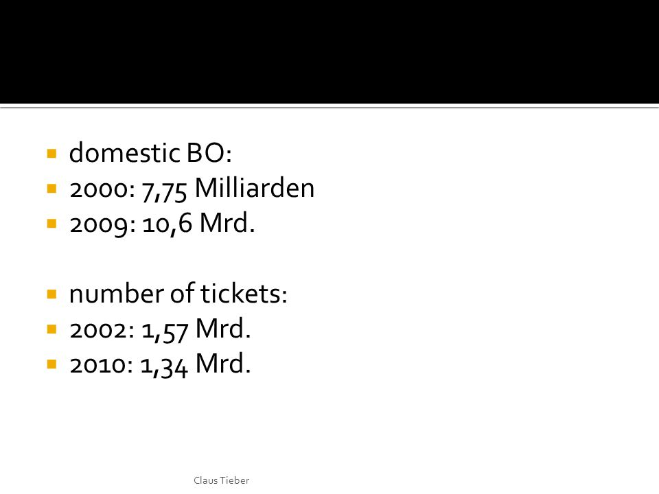 domestic BO: 2000: 7,75 Milliarden 2009: 10,6 Mrd.