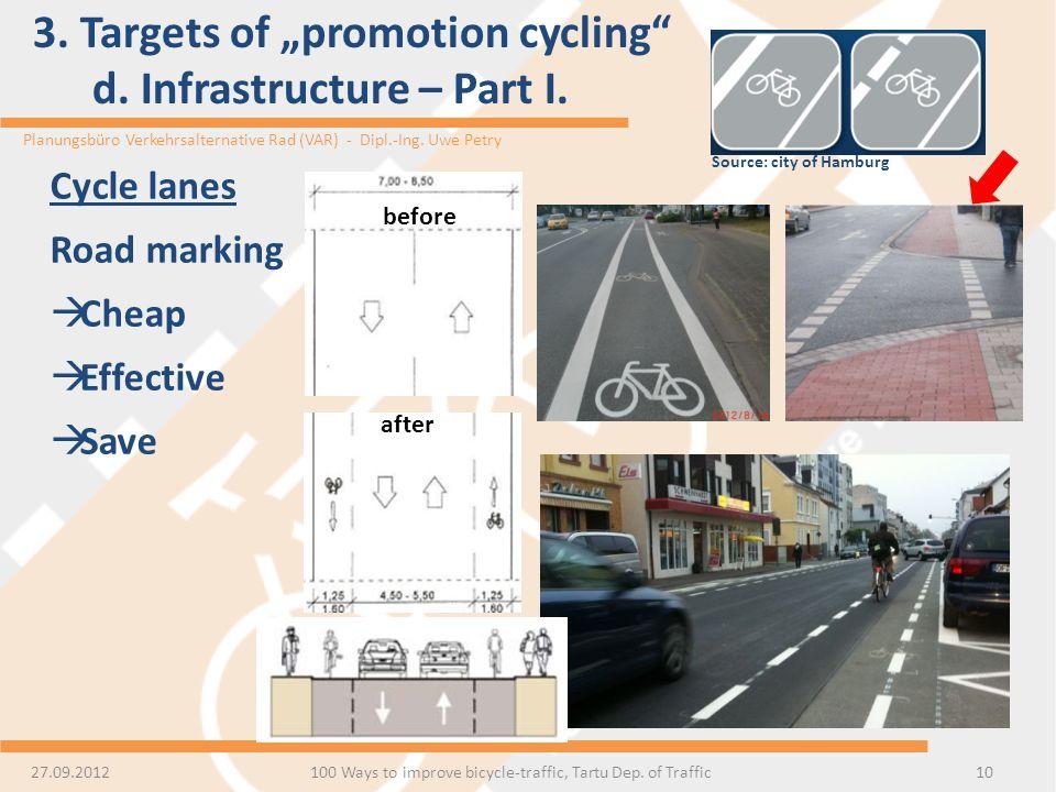 Planungsbüro Verkehrsalternative Rad (VAR) - Dipl.-Ing. Uwe Petry 3. Targets of promotion cycling d. Infrastructure – Part I. 10 Cycle lanes Road mark