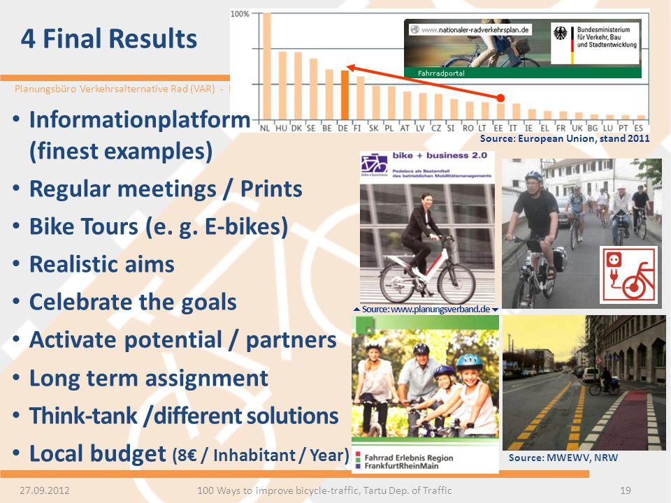 Planungsbüro Verkehrsalternative Rad (VAR) - Dipl.-Ing. Uwe Petry 4 Final Results 19 Informationplatform (finest examples) Regular meetings / Prints B