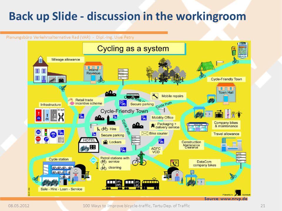 Planungsbüro Verkehrsalternative Rad (VAR) - Dipl.-Ing. Uwe Petry Back up Slide - discussion in the workingroom 08.05.201221 Source: www.nrvp.de 100 W