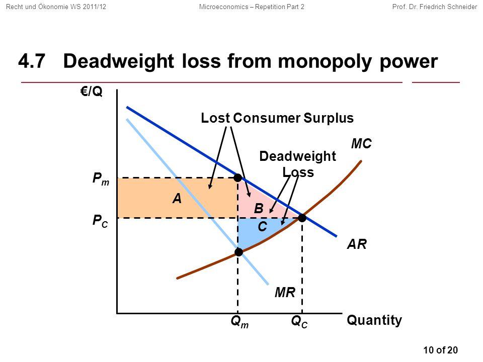10 of 20 Recht und Ökonomie WS 2011/12Microeconomics – Repetition Part 2Prof. Dr. Friedrich Schneider B A Lost Consumer Surplus Deadweight Loss C 4.7