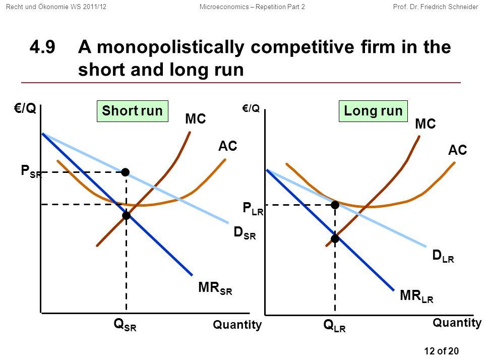 12 of 20 Recht und Ökonomie WS 2011/12Microeconomics – Repetition Part 2Prof. Dr. Friedrich Schneider 4.9A monopolistically competitive firm in the sh