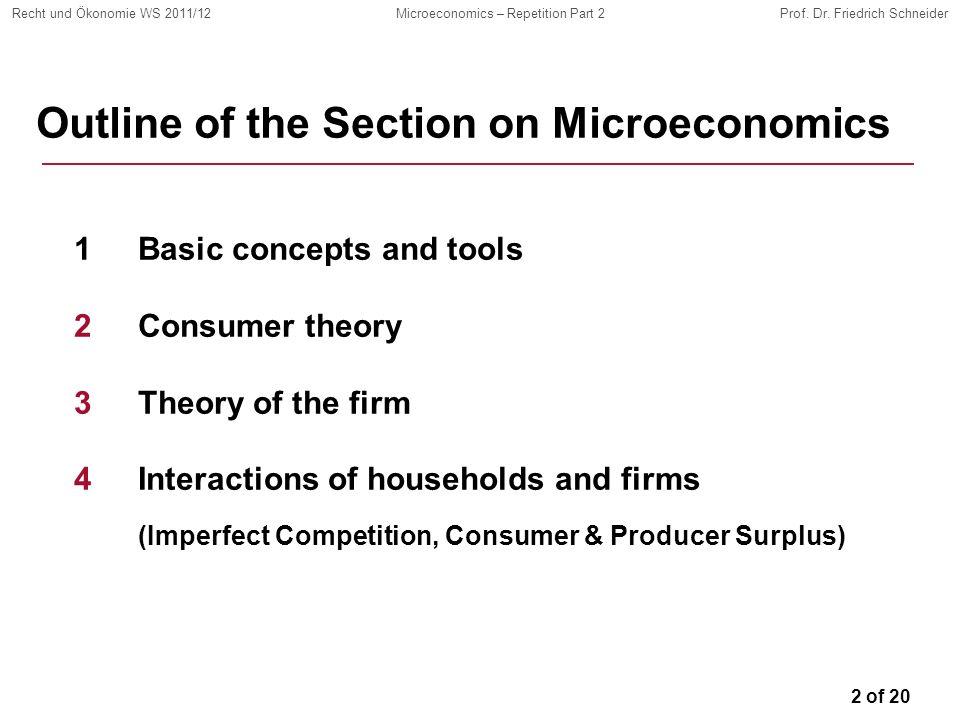 2 of 20 Recht und Ökonomie WS 2011/12Microeconomics – Repetition Part 2Prof. Dr. Friedrich Schneider Outline of the Section on Microeconomics 1Basic c