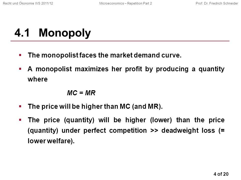4 of 20 Recht und Ökonomie WS 2011/12Microeconomics – Repetition Part 2Prof. Dr. Friedrich Schneider 4.1 Monopoly The monopolist faces the market dema