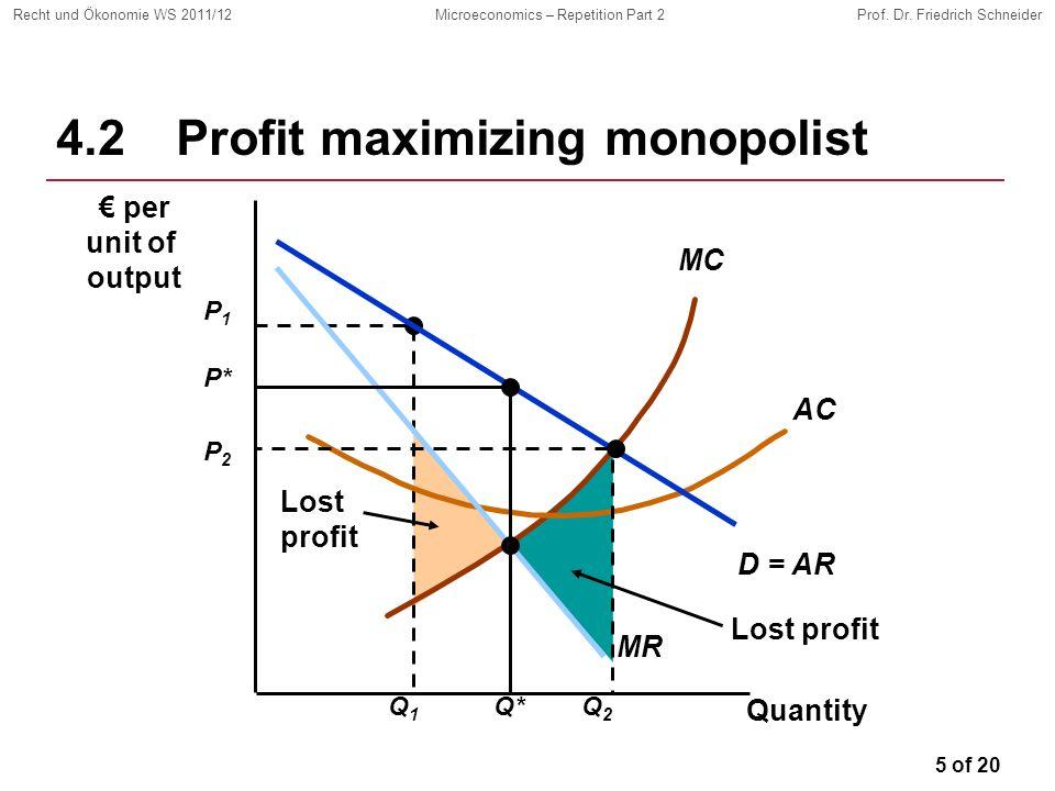 5 of 20 Recht und Ökonomie WS 2011/12Microeconomics – Repetition Part 2Prof. Dr. Friedrich Schneider Lost profit P1P1 Q1Q1 Lost profit MC AC Quantity