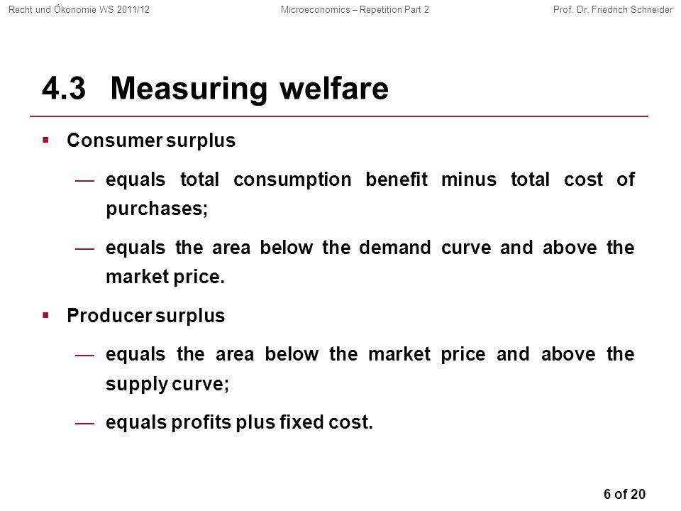 6 of 20 Recht und Ökonomie WS 2011/12Microeconomics – Repetition Part 2Prof. Dr. Friedrich Schneider 4.3 Measuring welfare Consumer surplus equals tot
