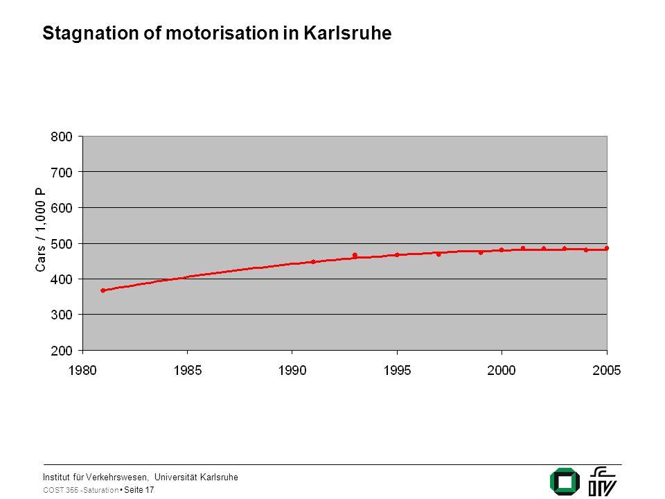 Institut für Verkehrswesen, Universität Karlsruhe COST 355 -Saturation Seite 17 Stagnation of motorisation in Karlsruhe