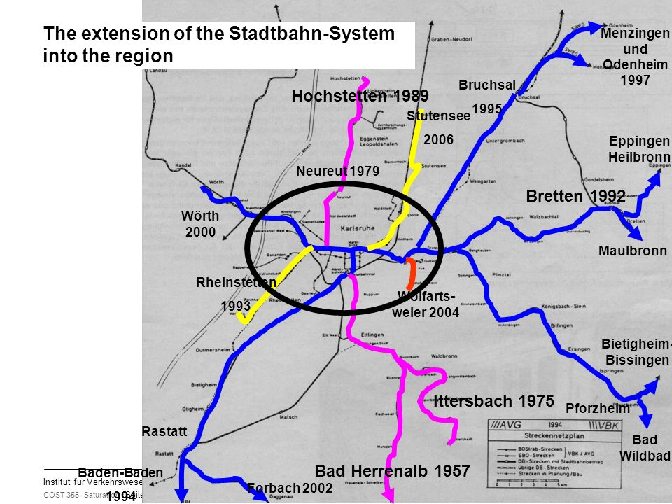 Institut für Verkehrswesen, Universität Karlsruhe COST 355 -Saturation Seite 9 Results – Before and after comparison of the demand on new Stadtbahn corridors About 40% of the passengers changed from the car to the Stadtbahn.