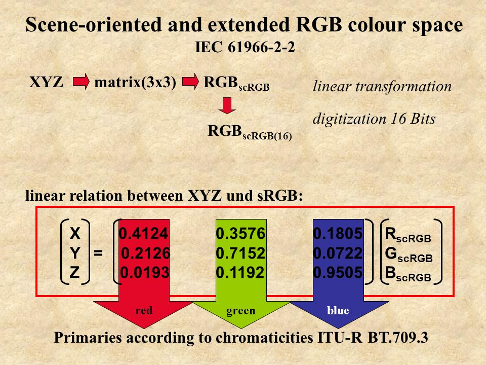 bluered Scene-oriented and extended RGB colour space IEC 61966-2-2 linear relation between XYZ und sRGB: Primaries according to chromaticities ITU-R B
