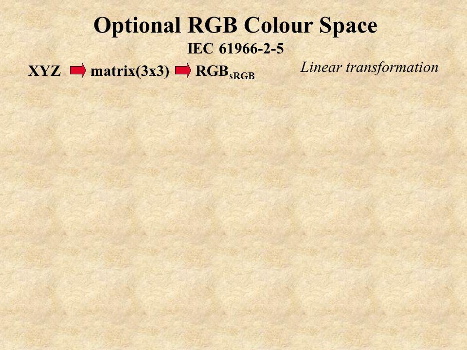 Optional RGB Colour Space IEC 61966-2-5 matrix(3x3)RGB sRGB XYZ Linear transformation
