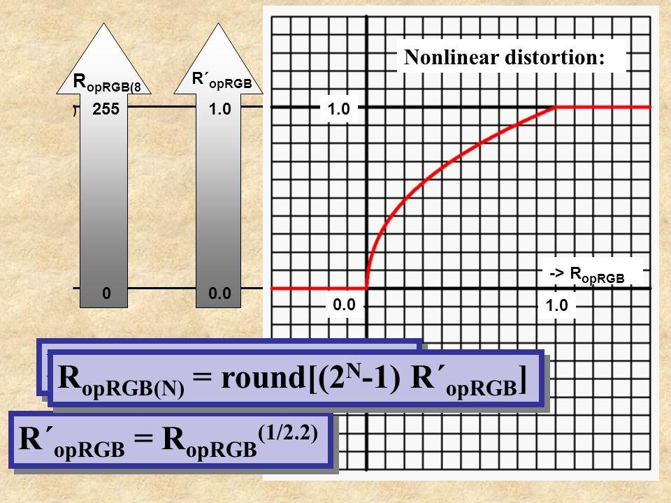 0.0 1.0 -> R opRGB 0 255 R opRGB(8 ) 0.0 1.0 R´ opRGB R´ opRGB = R opRGB (1/2.2) Nonlinear distortion: R 8Bit = round[255 R´ sRGB ] R opRGB(N) = round