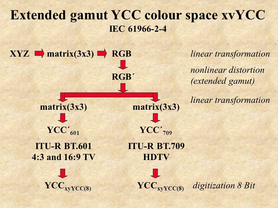 Extended gamut YCC colour space xvYCC IEC 61966-2-4 nonlinear distortion (extended gamut) matrix(3x3)RGBXYZ RGB´ digitization 8 Bit YCC´ 601 linear tr