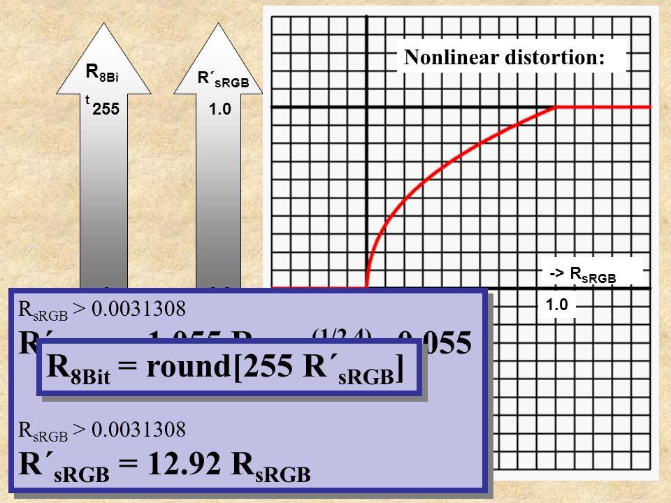 0.01.0 -> R sRGB 0.0 1.0 0 255 R 8Bi t R´ sRGB R sRGB > 0.0031308 R´ sRGB = 1.055 R sRGB (1/2.4) - 0.055 R sRGB > 0.0031308 R´ sRGB = 12.92 R sRGB R s