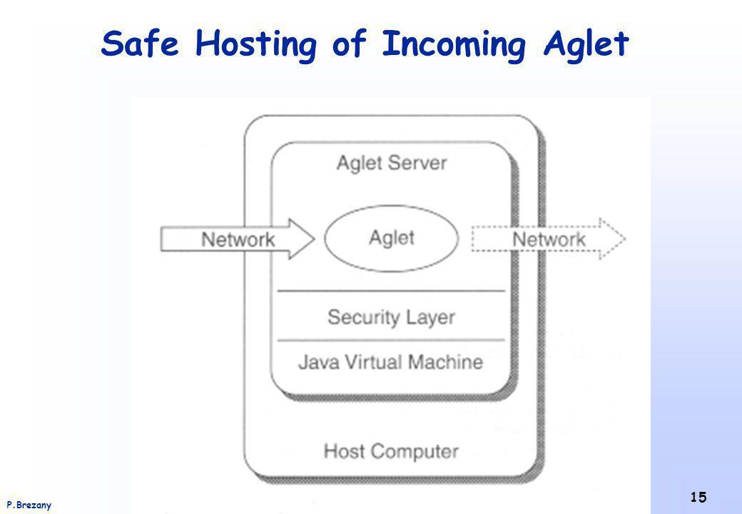Institut für Softwarewissenschaft - Universität WienP.Brezany 15 Safe Hosting of Incoming Aglet