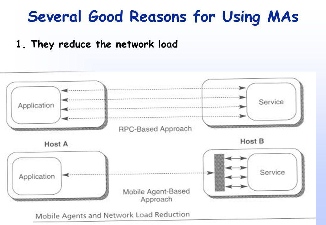 Institut für Softwarewissenschaft - Universität WienP.Brezany 17 Several Good Reasons for Using MAs 1.They reduce the network load