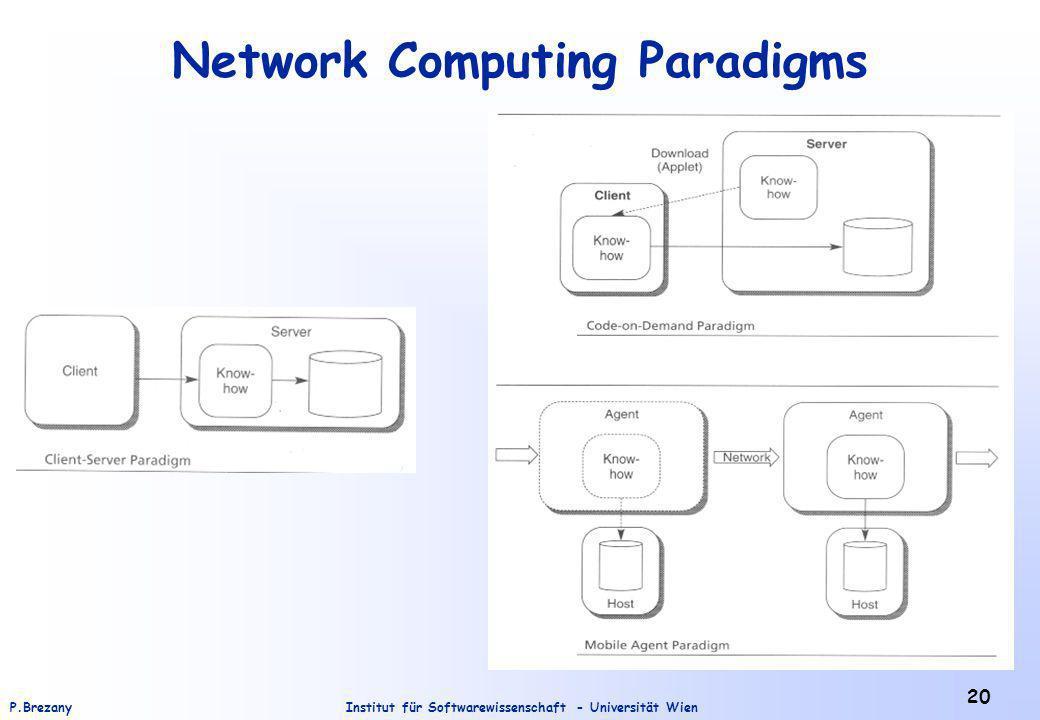 Institut für Softwarewissenschaft - Universität WienP.Brezany 20 Network Computing Paradigms