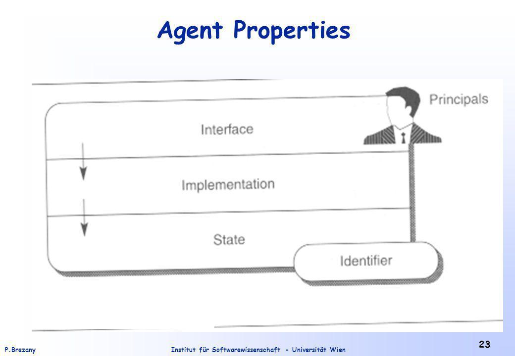 Institut für Softwarewissenschaft - Universität WienP.Brezany 23 Agent Properties