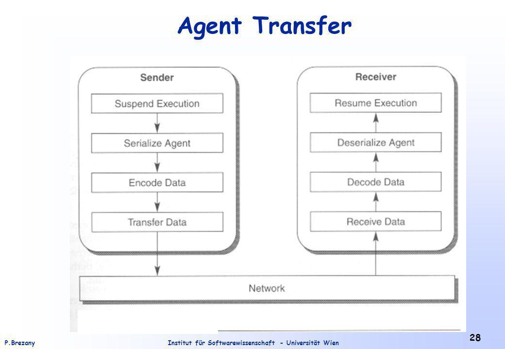 Institut für Softwarewissenschaft - Universität WienP.Brezany 28 Agent Transfer