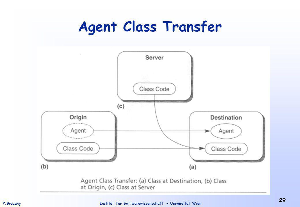 Institut für Softwarewissenschaft - Universität WienP.Brezany 29 Agent Class Transfer