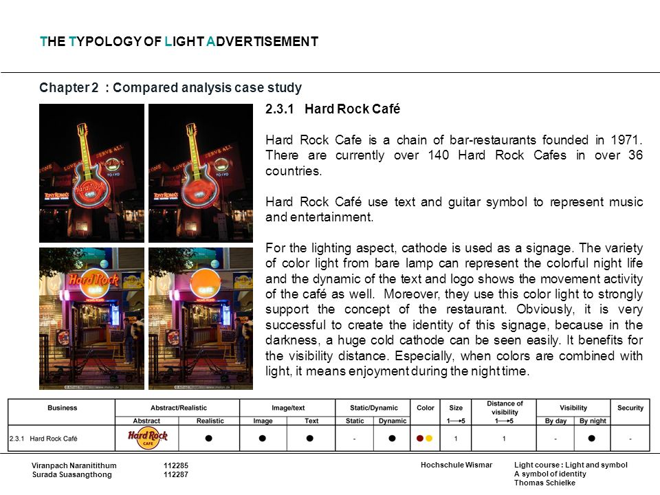 Hochschule Wismar Viranpach Naranitithum Surada Suasangthong Light course : Light and symbol A symbol of identity Thomas Schielke THE TYPOLOGY OF LIGHT ADVERTISEMENT Chapter 2: Compared analysis case study Hard Rock Café Hard Rock Cafe is a chain of bar-restaurants founded in 1971.
